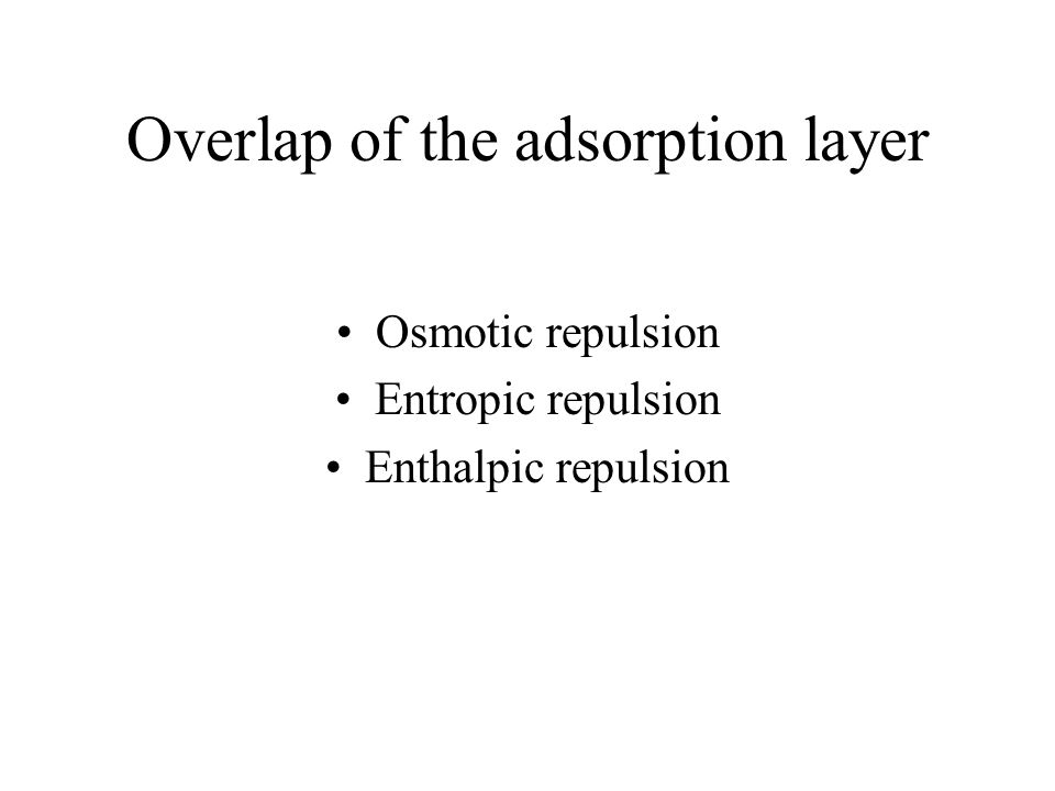Overlap of the adsorption layer