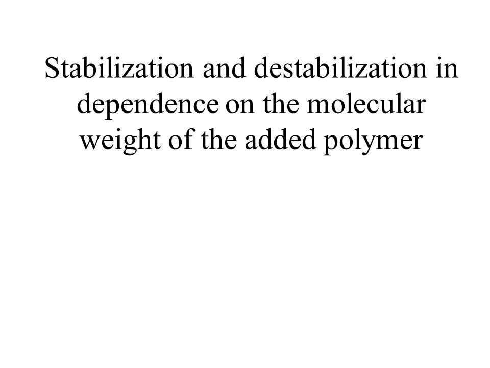 Stabilization and destabilization in dependence on the molecular weight of the added polymer