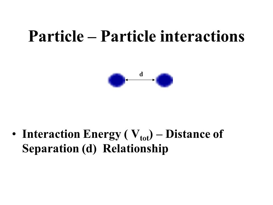Particle – Particle interactions