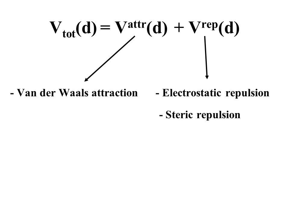 Vtot(d) = Vattr(d) + Vrep(d)