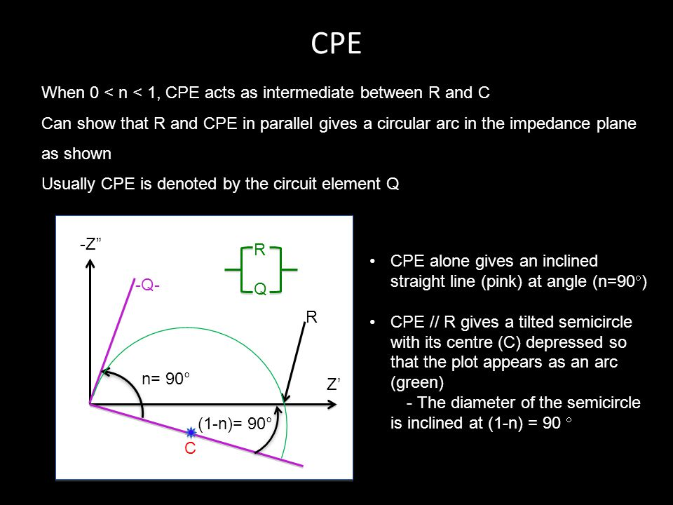 CPE When 0 < n < 1, CPE acts as intermediate between R and C