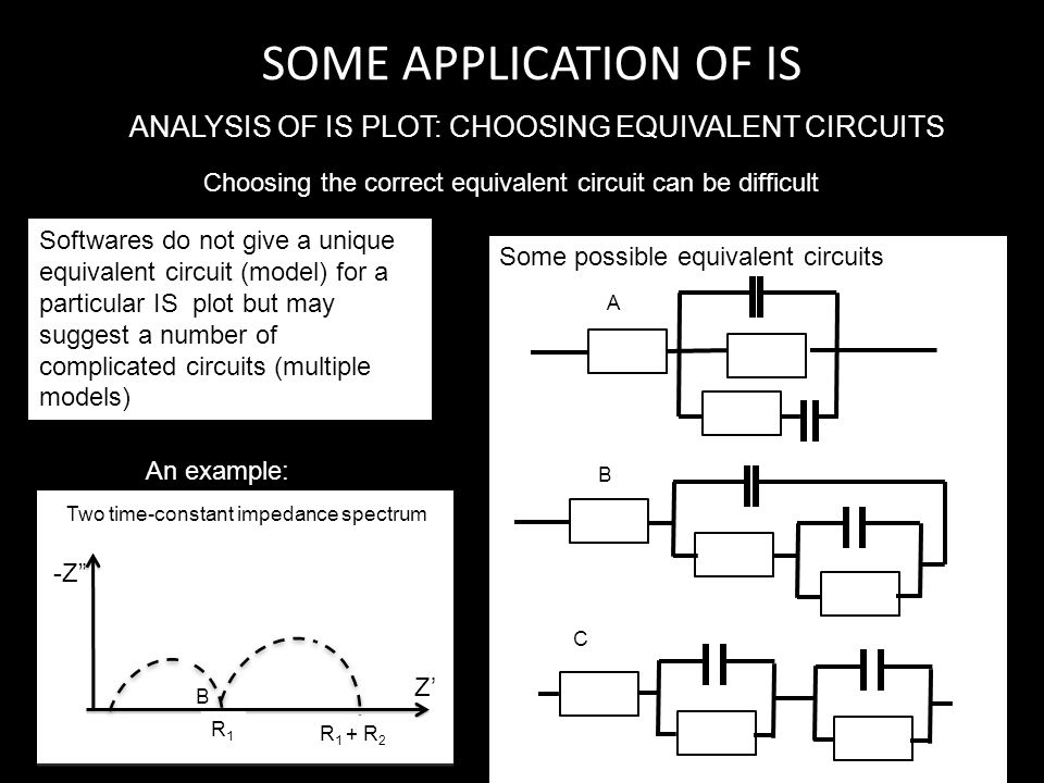 SOME APPLICATION OF IS Analysis Of IS Plot: Choosing equivalent circuits. Choosing the correct equivalent circuit can be difficult.