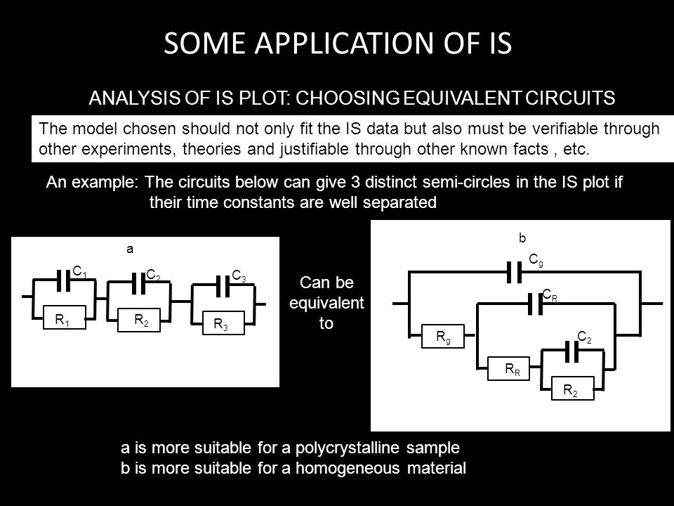 SOME APPLICATION OF IS Analysis Of IS Plot: Choosing equivalent circuits.