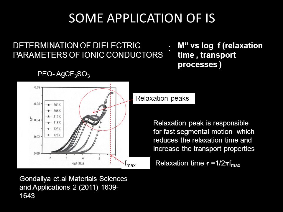 SOME APPLICATION OF IS DETERMINATION OF DIELECTRIC PARAMETERS OF IONIC CONDUCTORS. M vs log f (relaxation time , transport processes )