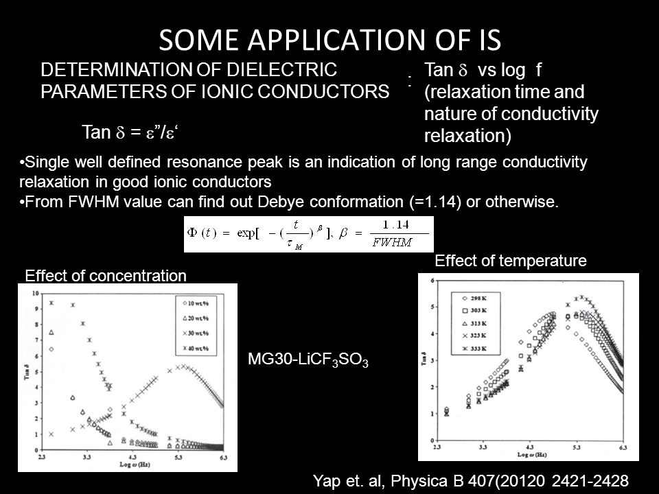 SOME APPLICATION OF IS DETERMINATION OF DIELECTRIC PARAMETERS OF IONIC CONDUCTORS.