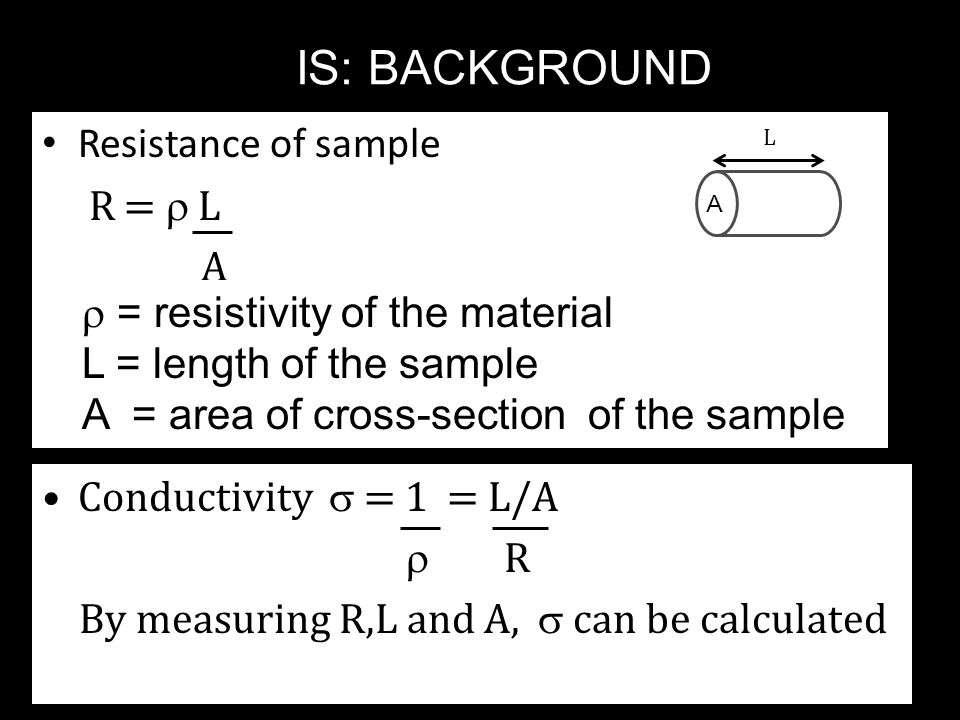 IS: BACKGROUND Resistance of sample R =  L A