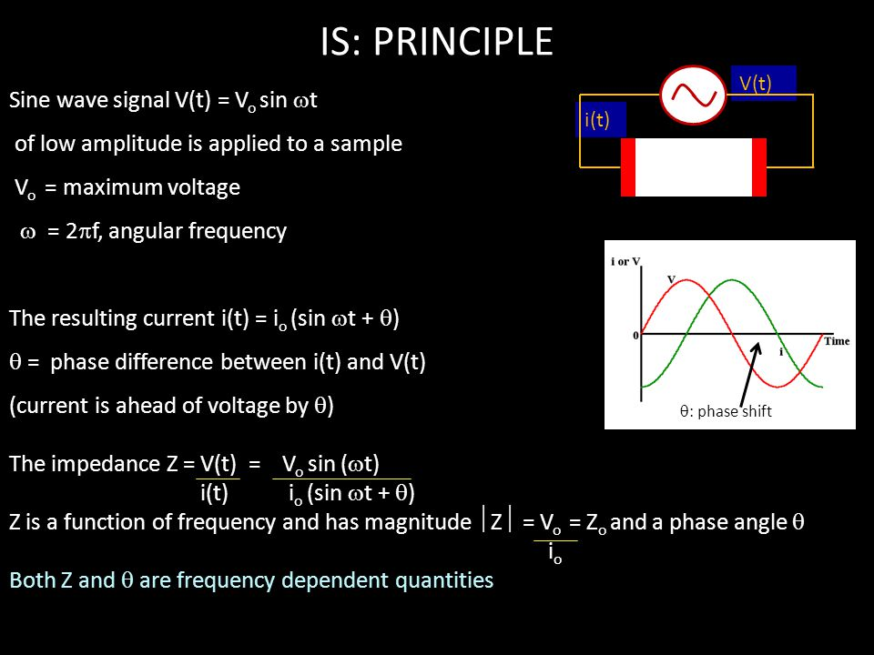 IS: PRINCIPLE PRINCIPLE: IS Sine wave signal V(t) = Vo sin t