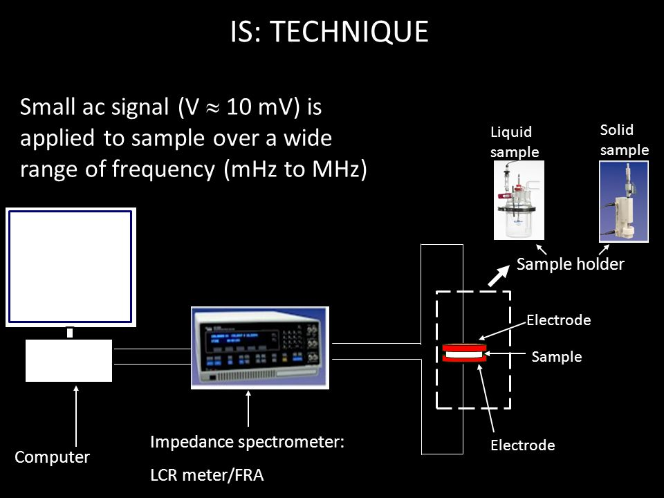 IS: TECHNIQUE Small ac signal (V  10 mV) is applied to sample over a wide range of frequency (mHz to MHz)