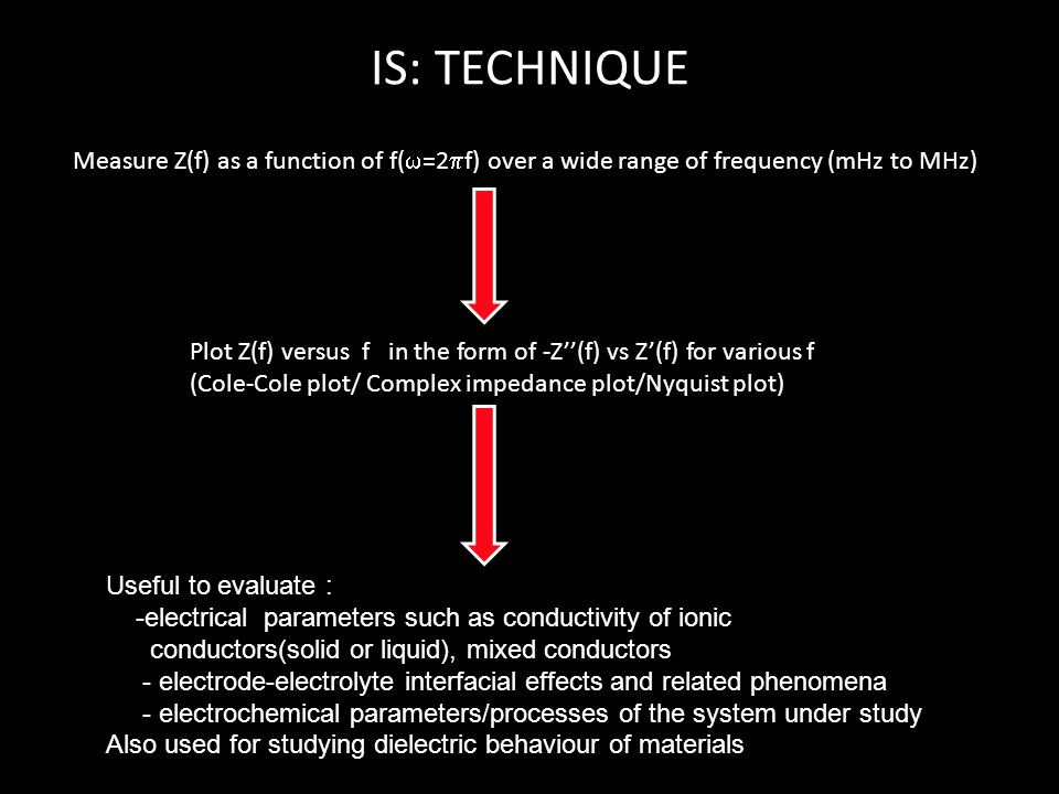 IS: TECHNIQUE Measure Z(f) as a function of f(=2f) over a wide range of frequency (mHz to MHz)