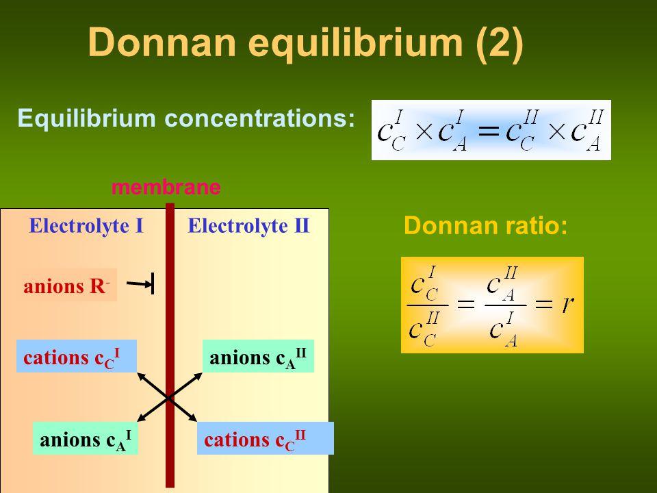 Donnan equilibrium (2) Equilibrium concentrations: Donnan ratio: