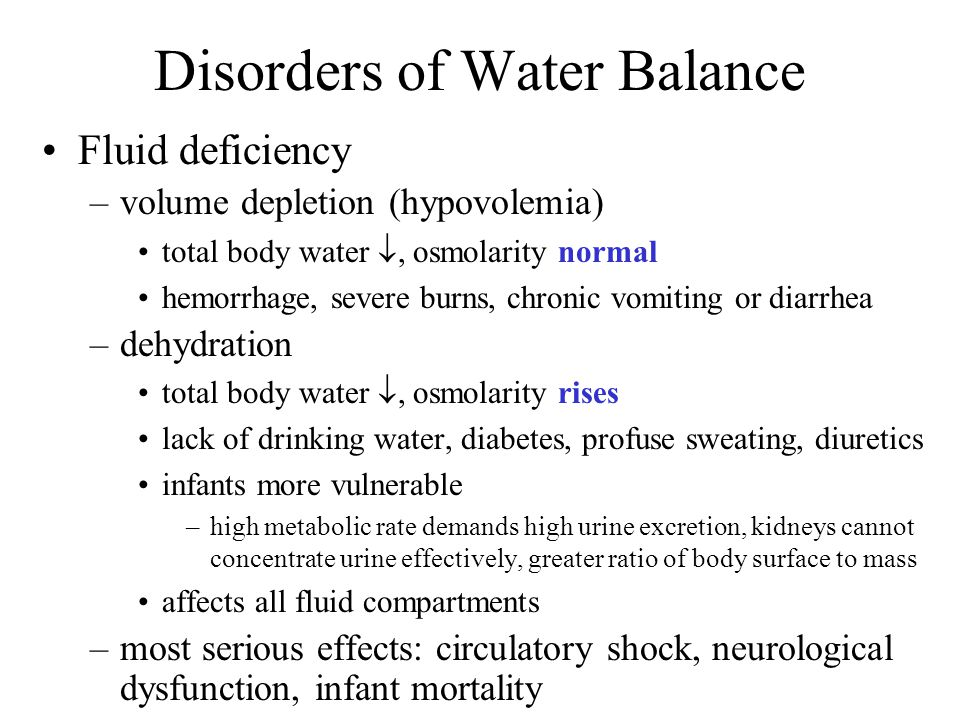 Disorders of Water Balance