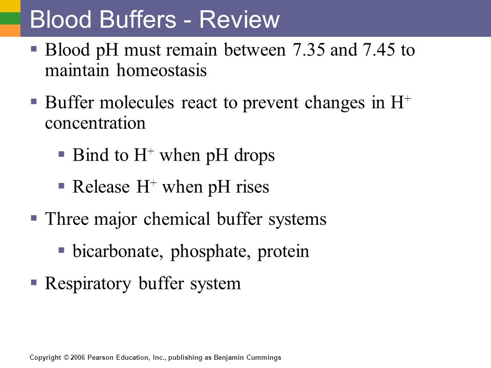 Blood Buffers - Review Blood pH must remain between 7.35 and 7.45 to maintain homeostasis.