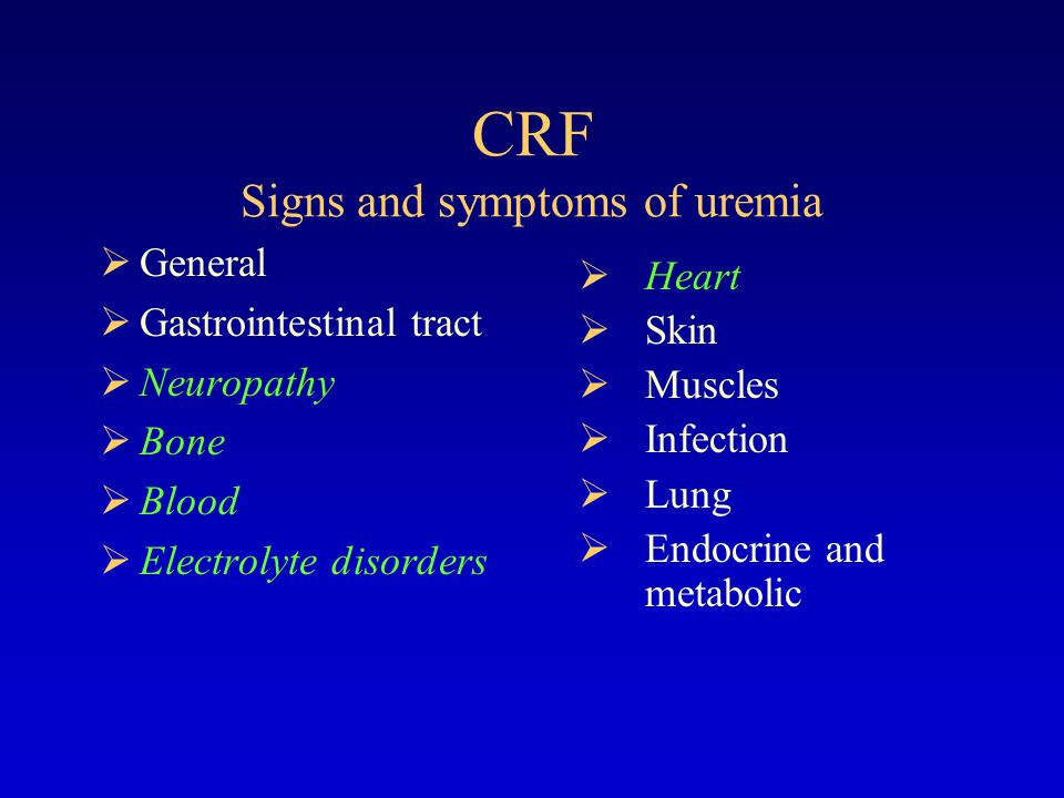 CRF Signs and symptoms of uremia