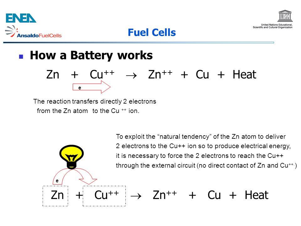 Zn + Cu++  Zn++ + Cu + Heat