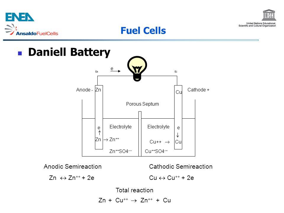 Daniell Battery Fuel Cells Anodic Semireaction Zn  Zn++ + 2e