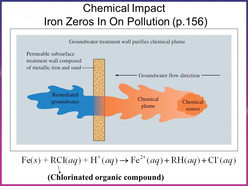 Chemical Impact Iron Zeros In On Pollution (p.156)