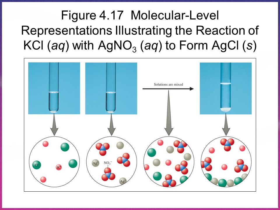 Figure 4.17 Molecular-Level Representations Illustrating the Reaction of KCl (aq) with AgNO3 (aq) to Form AgCl (s)