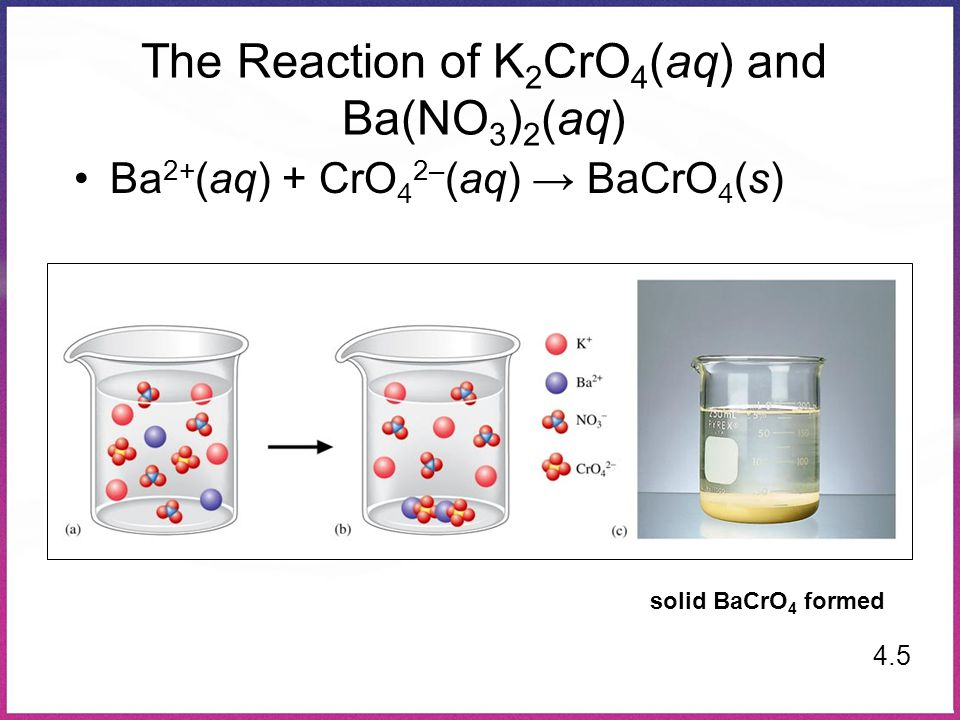 The Reaction of K2CrO4(aq) and Ba(NO3)2(aq)