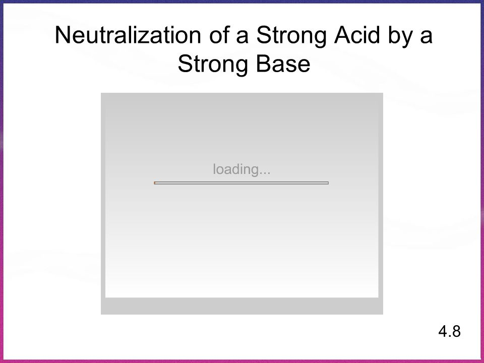 Neutralization of a Strong Acid by a Strong Base