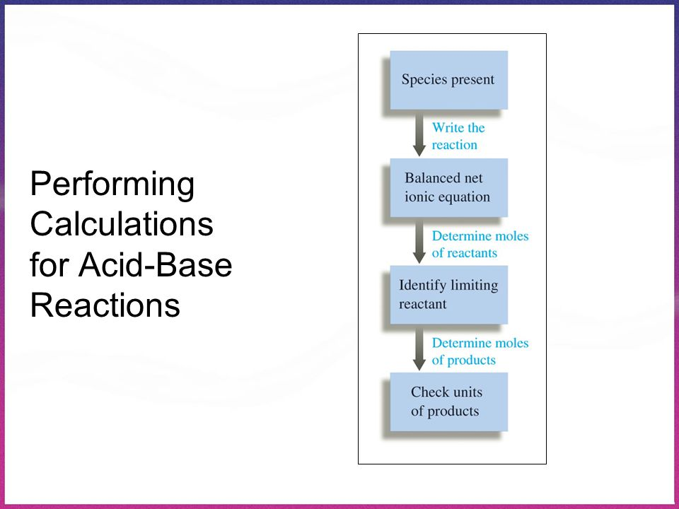 Performing Calculations for Acid-Base Reactions