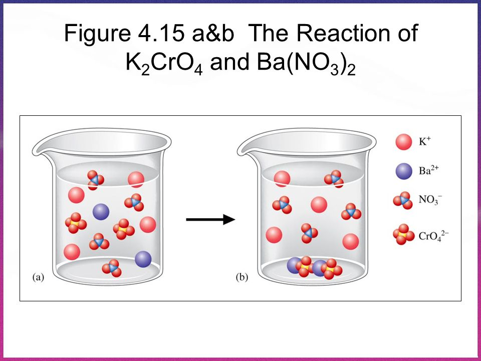 Figure 4.15 a&b The Reaction of K2CrO4 and Ba(NO3)2