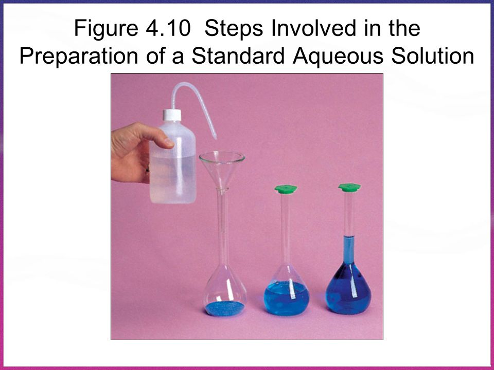 Figure 4.10 Steps Involved in the Preparation of a Standard Aqueous Solution