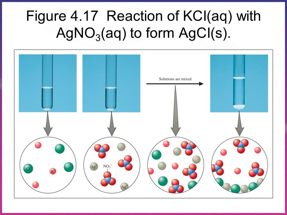 Figure 4.17 Reaction of KCI(aq) with AgNO3(aq) to form AgCI(s).