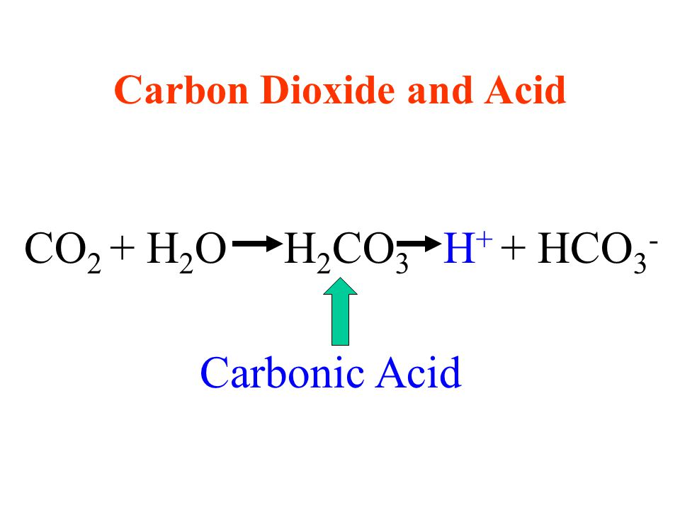 Carbon Dioxide and Acid