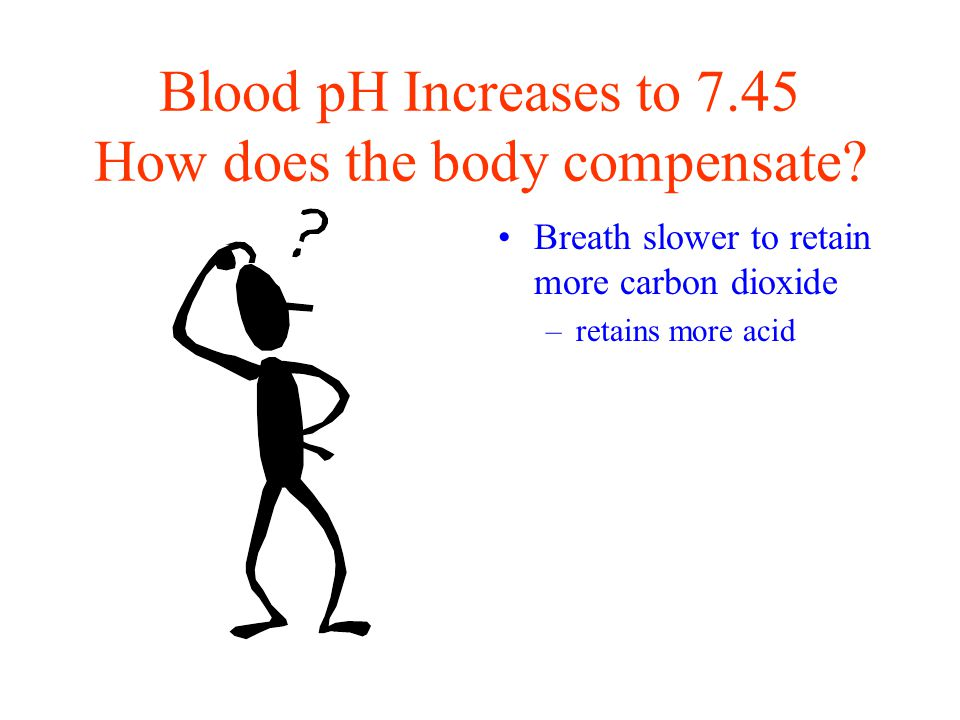 Blood pH Increases to 7.45 How does the body compensate