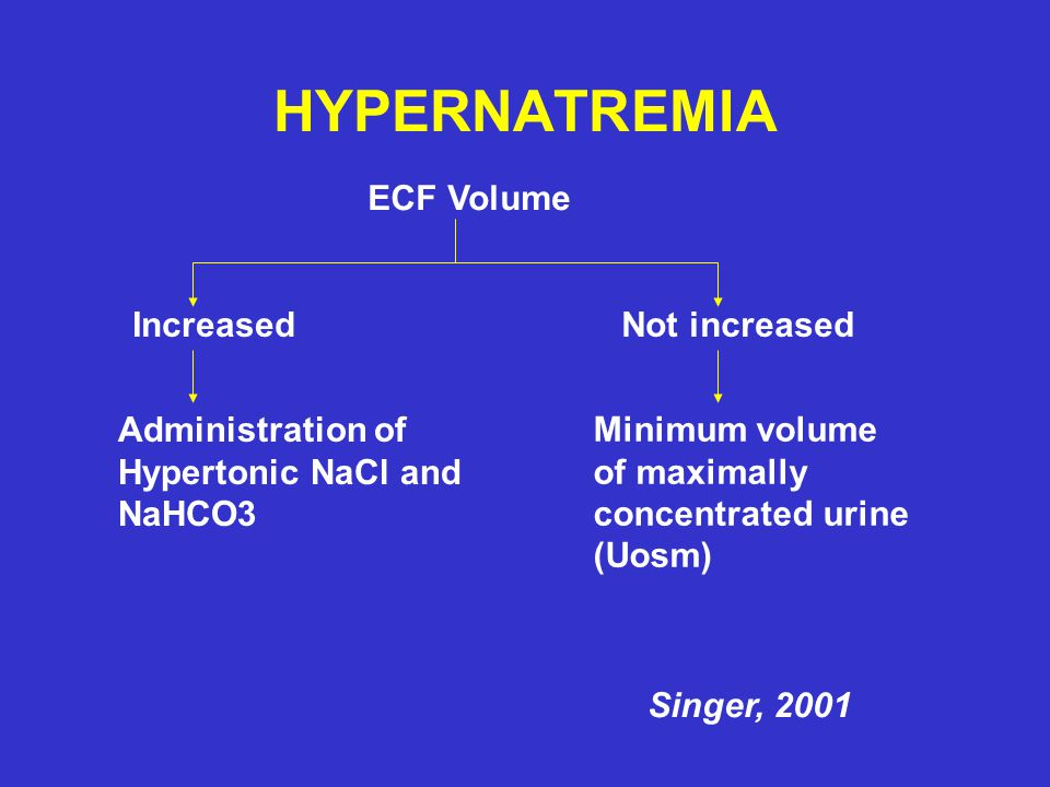 HYPERNATREMIA ECF Volume Increased Not increased Administration of