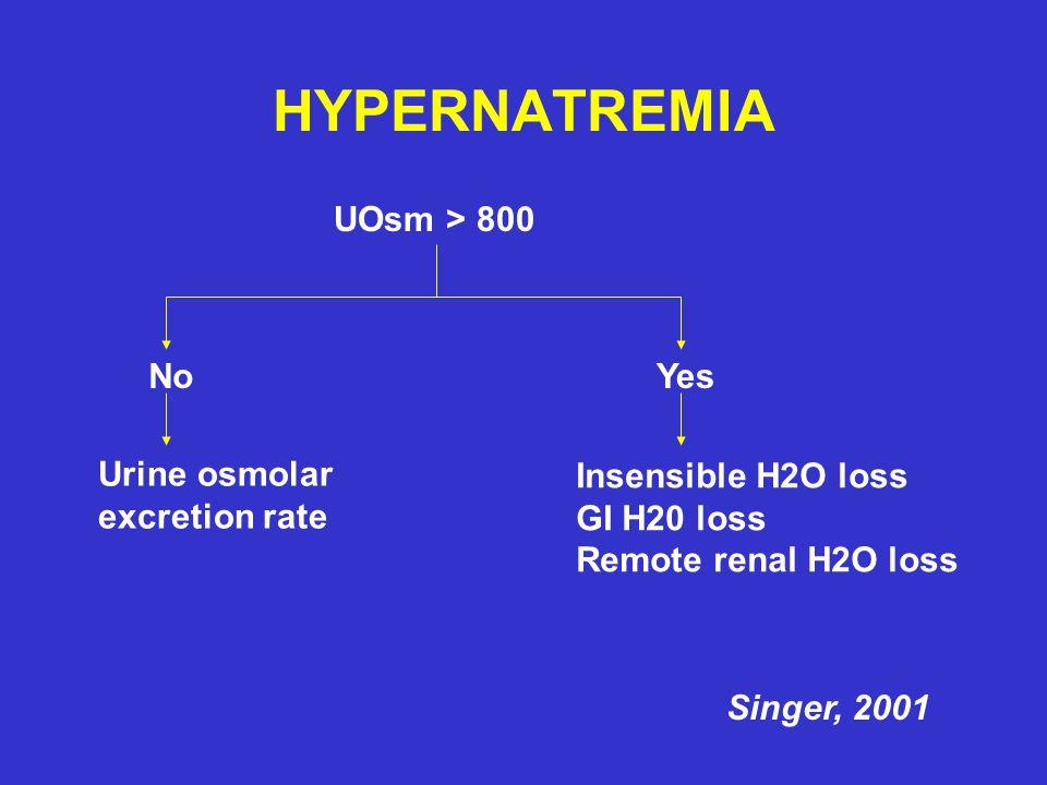 HYPERNATREMIA UOsm > 800 No Yes Urine osmolar excretion rate