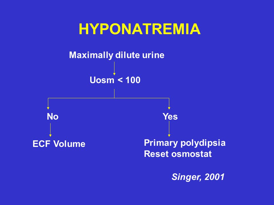 HYPONATREMIA Maximally dilute urine Uosm < 100 No Yes ECF Volume