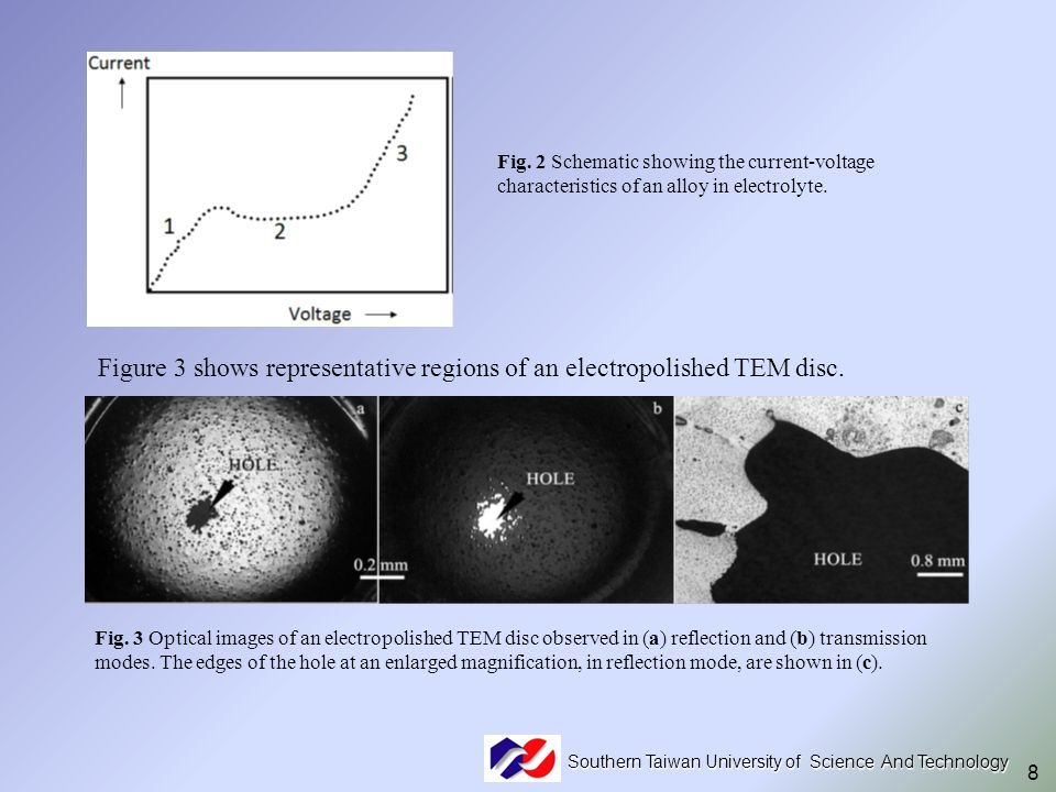 Figure 3 shows representative regions of an electropolished TEM disc.