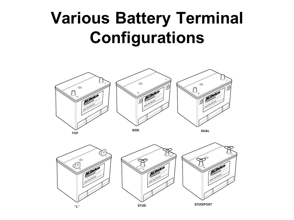 Various Battery Terminal Configurations