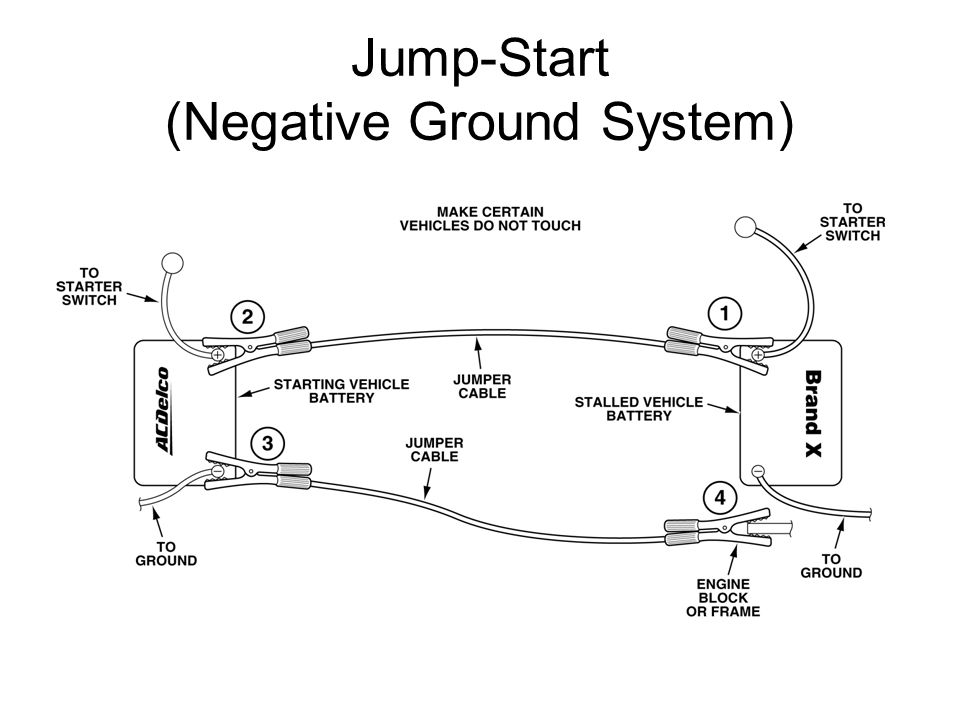 Jump-Start (Negative Ground System)