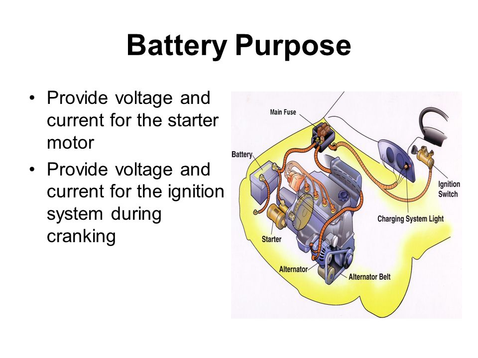 Battery Purpose Provide voltage and current for the starter motor