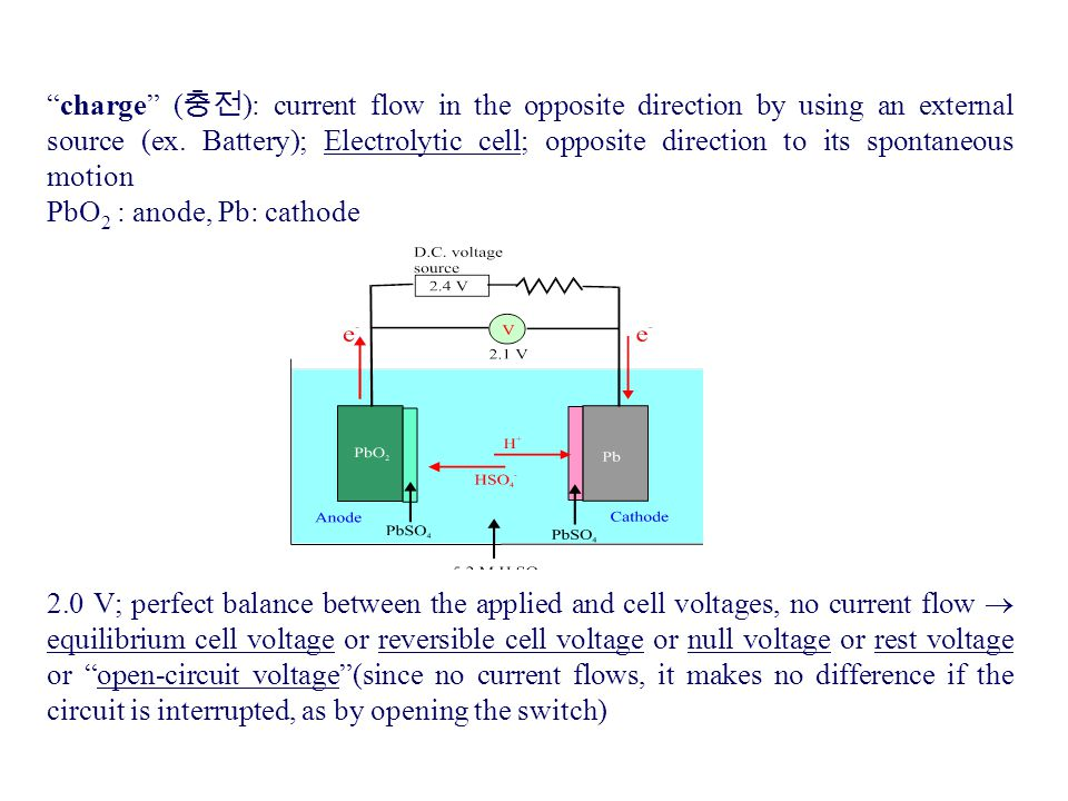 charge (충전): current flow in the opposite direction by using an external source (ex. Battery); Electrolytic cell; opposite direction to its spontaneous motion