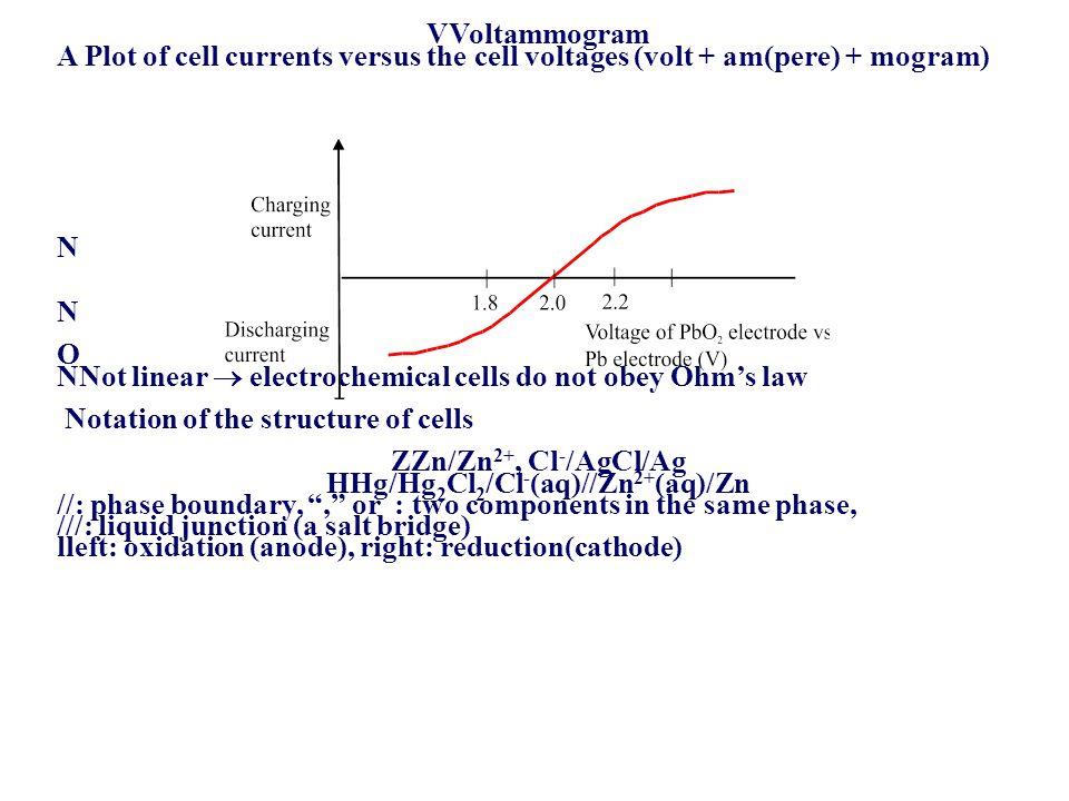 HHg/Hg2Cl2/Cl-(aq)//Zn2+(aq)/Zn