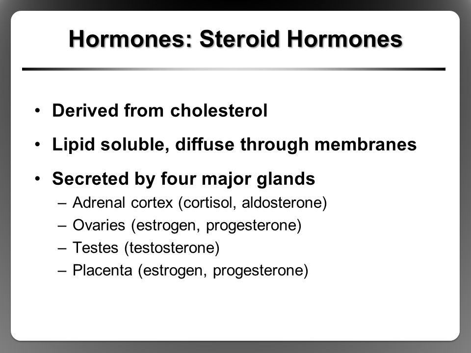 Hormones: Steroid Hormones