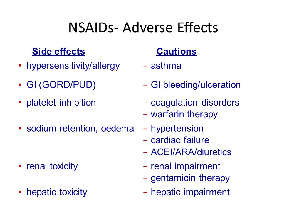 NSAIDs- Adverse Effects