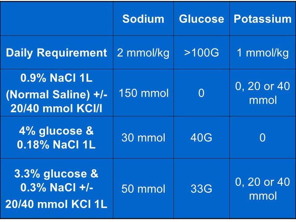 (Normal Saline) +/- 20/40 mmol KCl/l