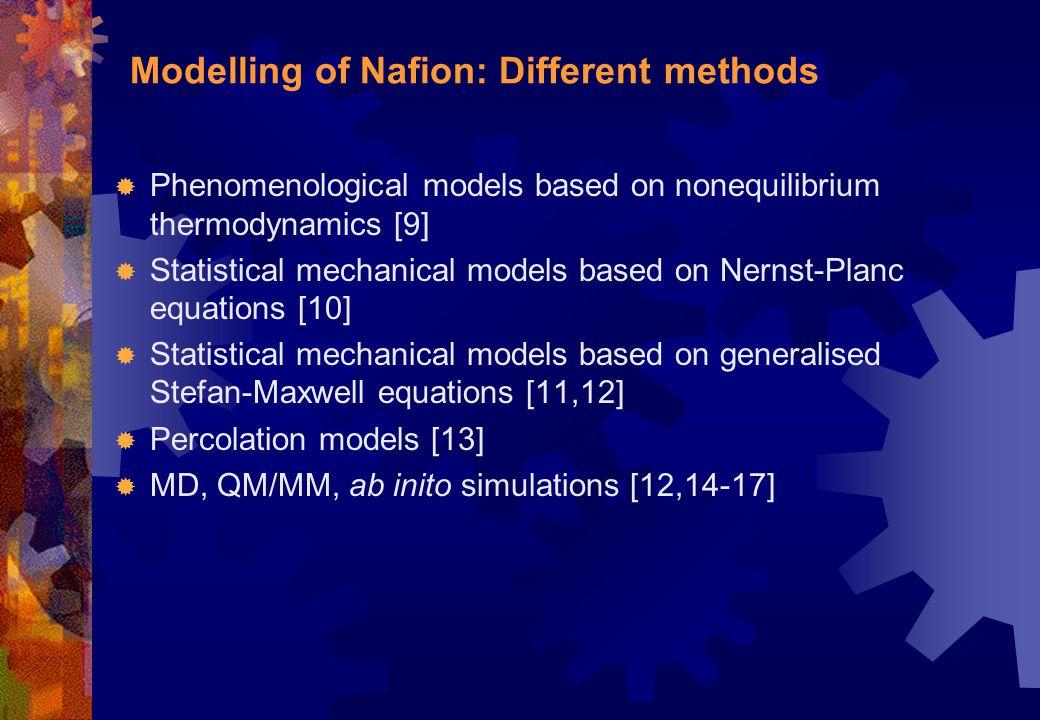 Modelling of Nafion: Different methods