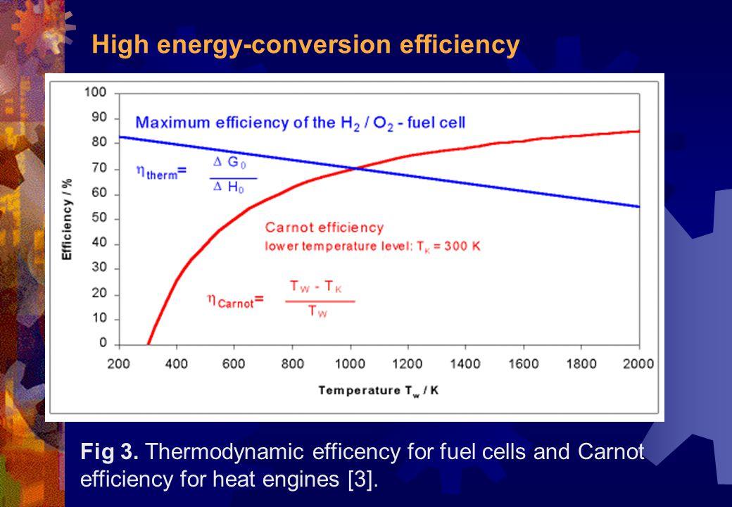 High energy-conversion efficiency