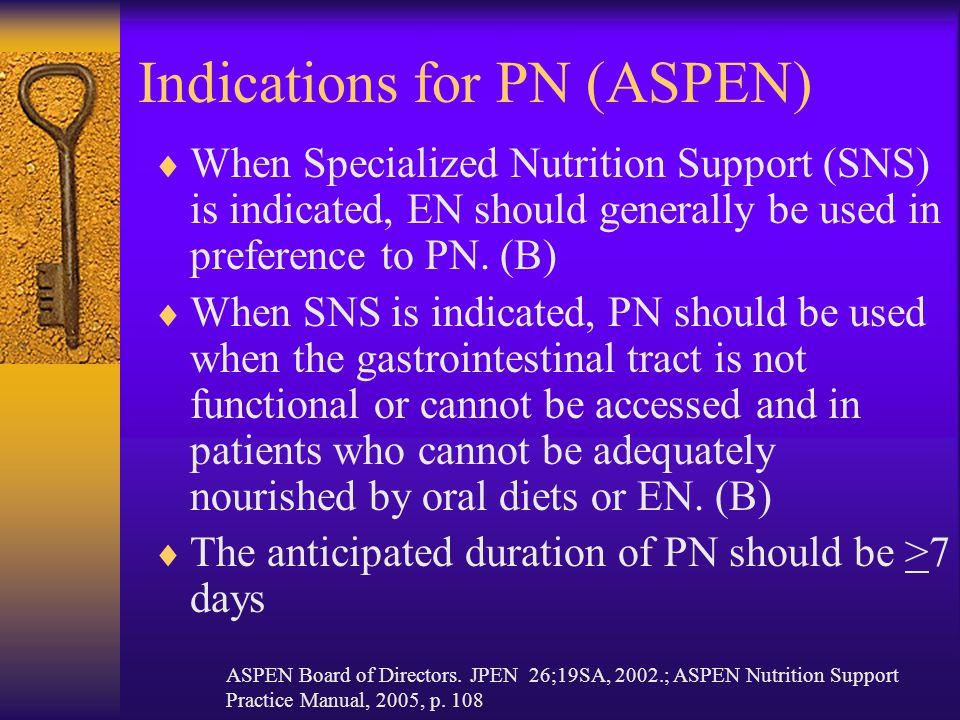 Indications for PN (ASPEN)