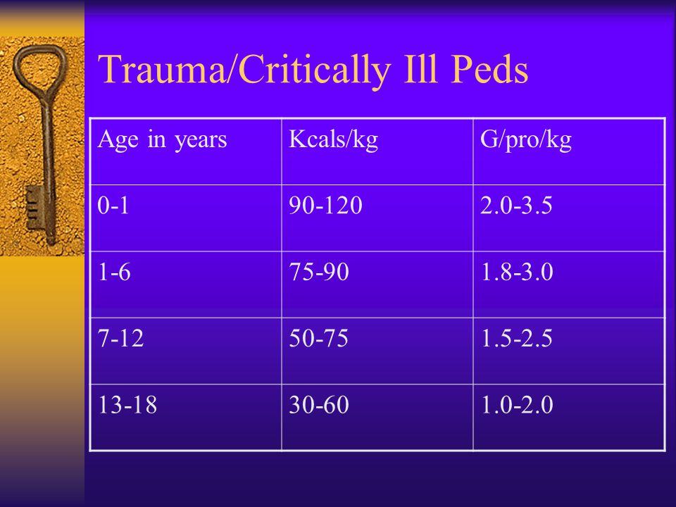 Trauma/Critically Ill Peds