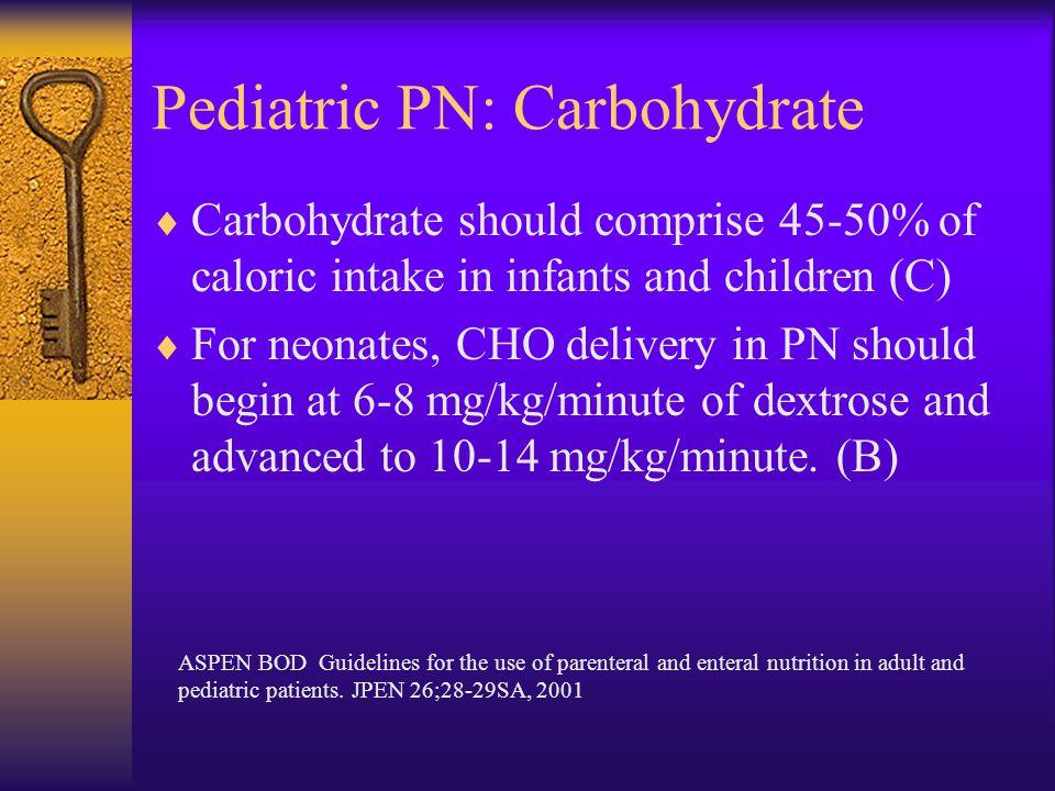 Pediatric PN: Carbohydrate