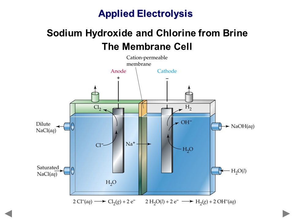Sodium Hydroxide and Chlorine from Brine The Membrane Cell