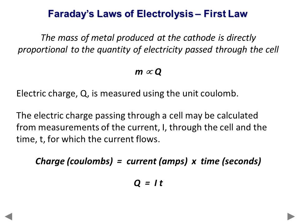 Faraday's Laws of Electrolysis – First Law