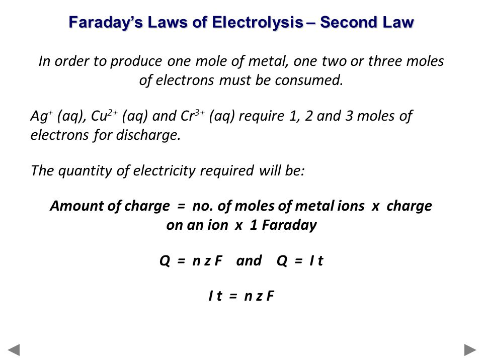 Faraday's Laws of Electrolysis – Second Law
