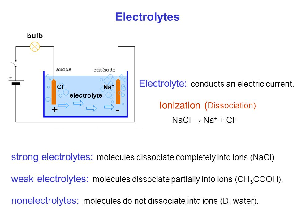 Electrolytes + - Electrolyte: conducts an electric current.